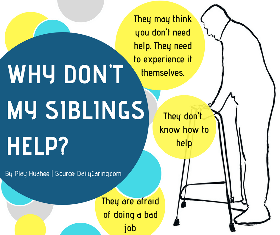 Why dont my siblings help? They may think you don't really need help. They need to experience it themselves. They dont know how to help. They are afraid of doing a bad job.