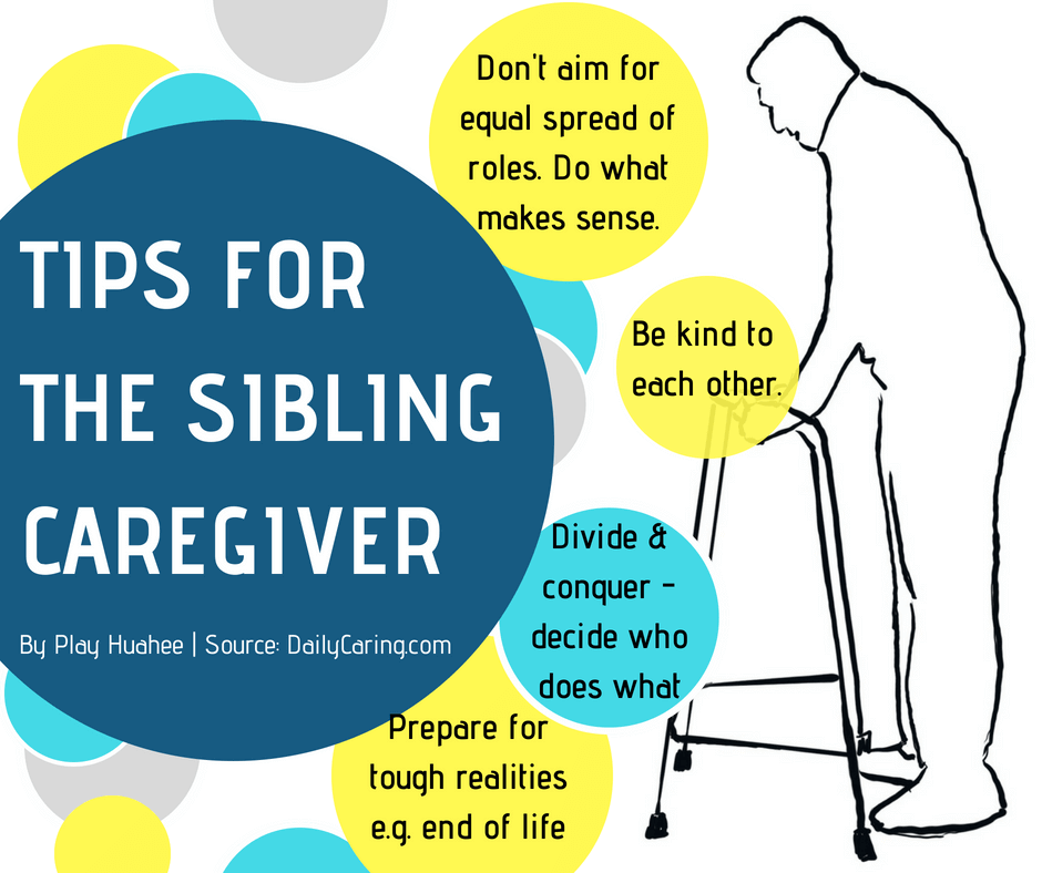 Tips for the sibling caregiver. Dont aim for equal spread of roles. Do what makes sense. Be kind to each other. Divide and conqure. Prepare for tough realities - end of life
